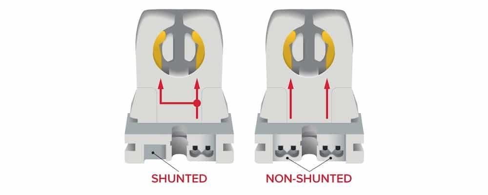 Shunted vs Non-Shunted | KRM Light+